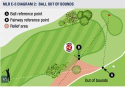 Alternative to S&D - Ball out of bounds